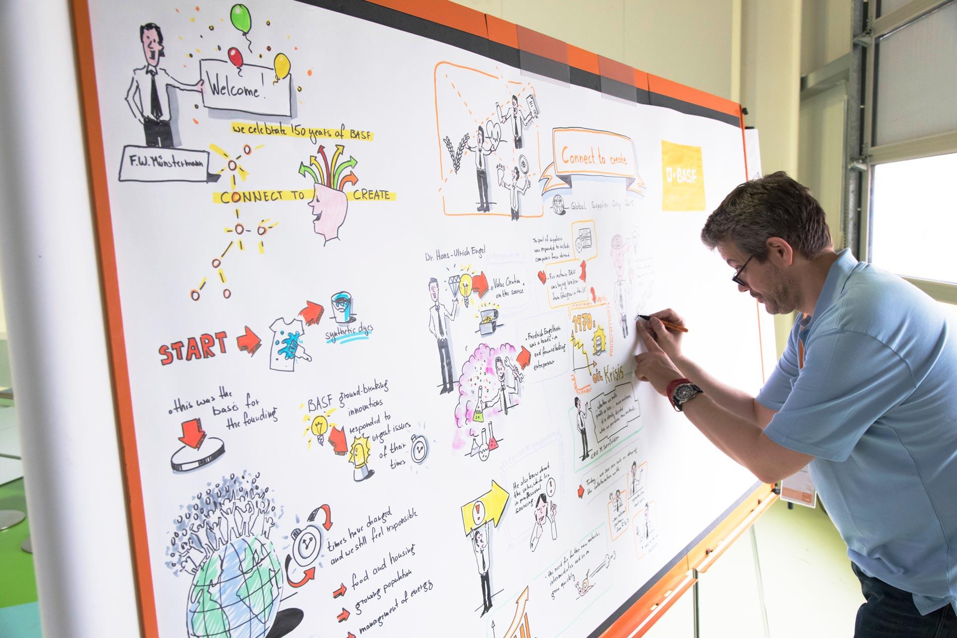 Agentur Ressmann Mannheim Dialogformate & Interaktion