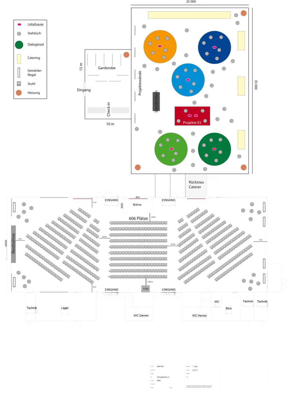 Agentur Ressmann Mannheim Tagungen und Kongresse